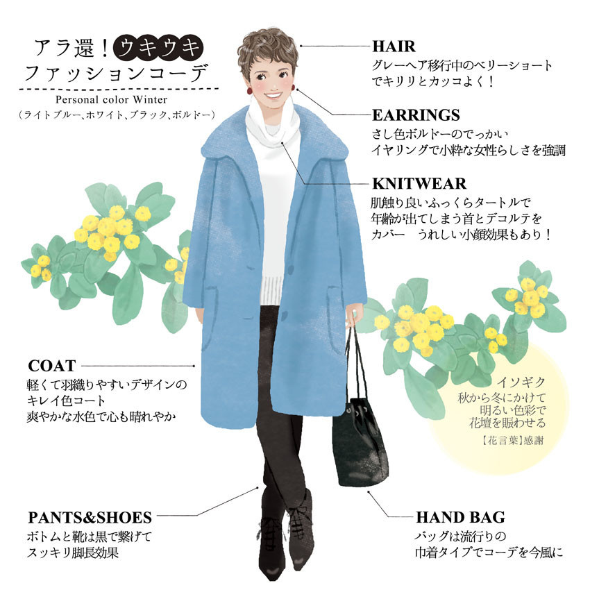 f:id:keiko_nakajima:20200201185957j:plain