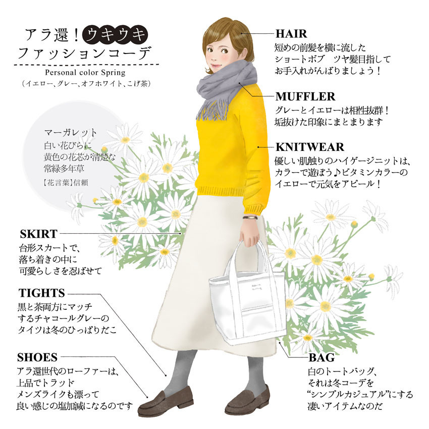 f:id:keiko_nakajima:20200201190105j:plain