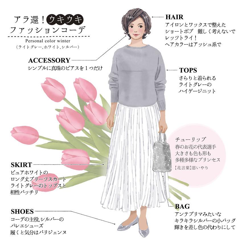 f:id:keiko_nakajima:20200224202100j:plain