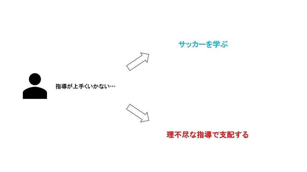 f:id:keikun028:20181104231109j:plain