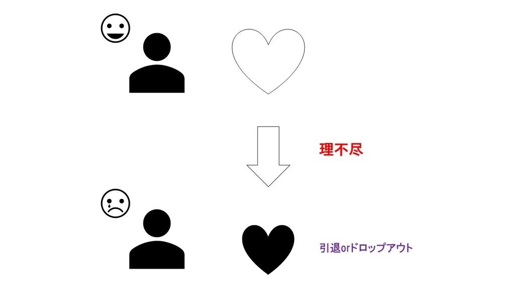 f:id:keikun028:20181104231202j:plain