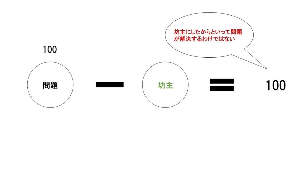 f:id:keikun028:20181111105323j:plain