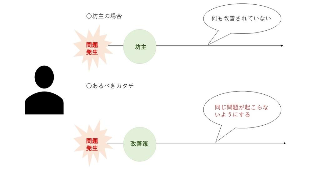 f:id:keikun028:20181111105349j:plain