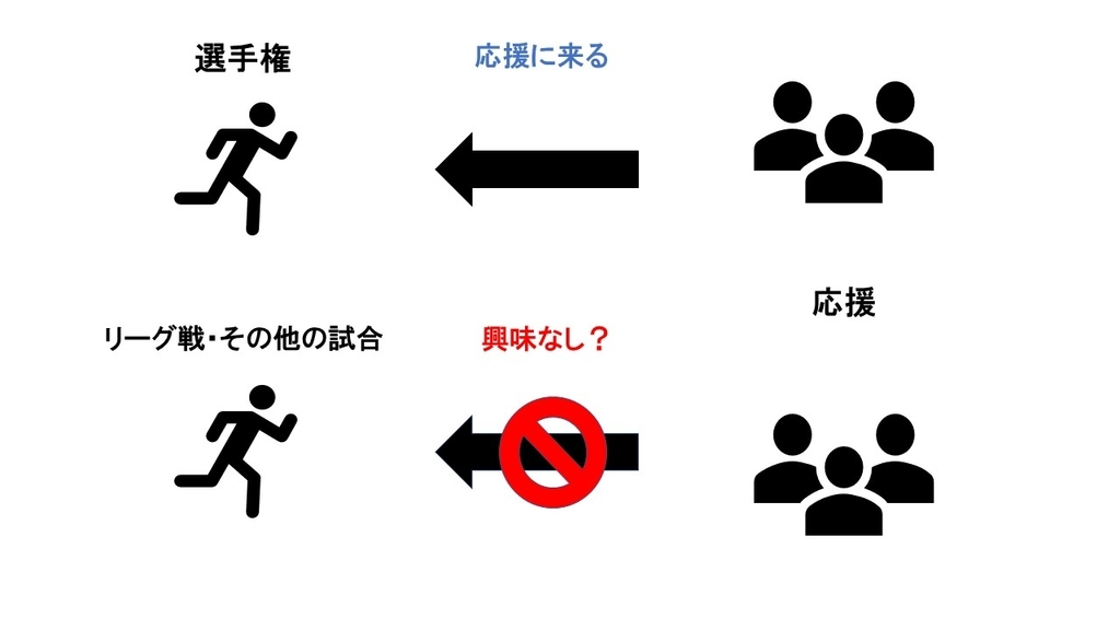 f:id:keikun028:20181124213420j:plain