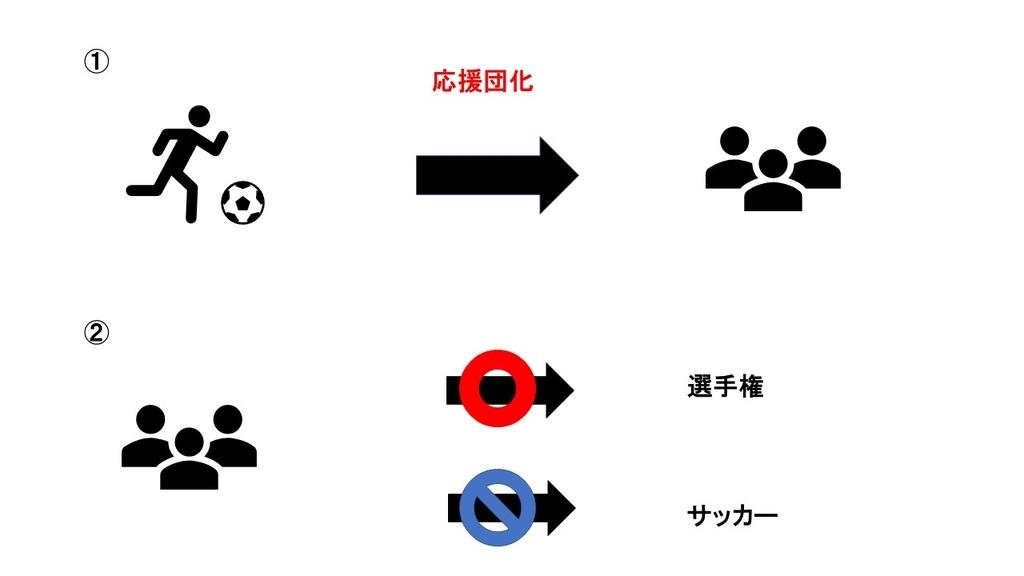f:id:keikun028:20181124213441j:plain