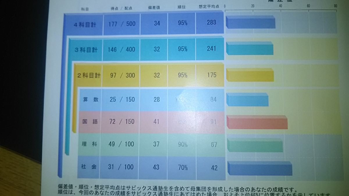 f:id:keima-no-takatobi:20190319234236j:plain