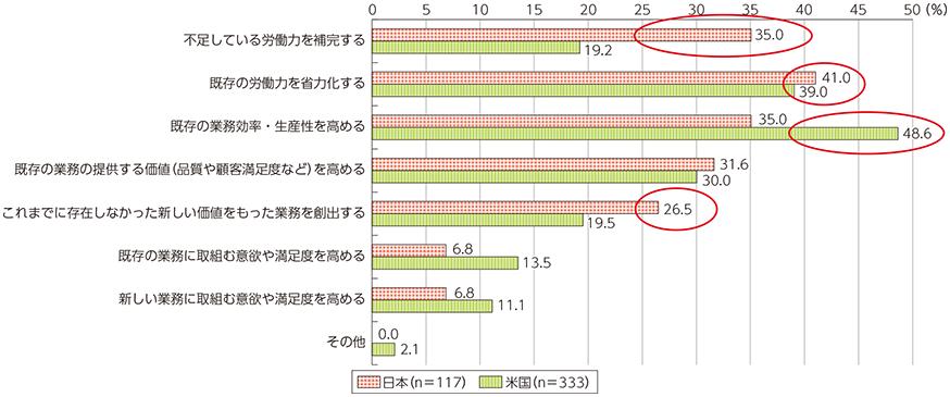 f:id:keiosei:20201220012915p:plain
