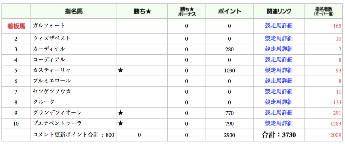 f:id:keirin100000:20201105215500p:plain