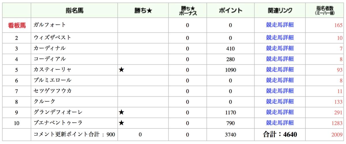 f:id:keirin100000:20201127032300p:plain
