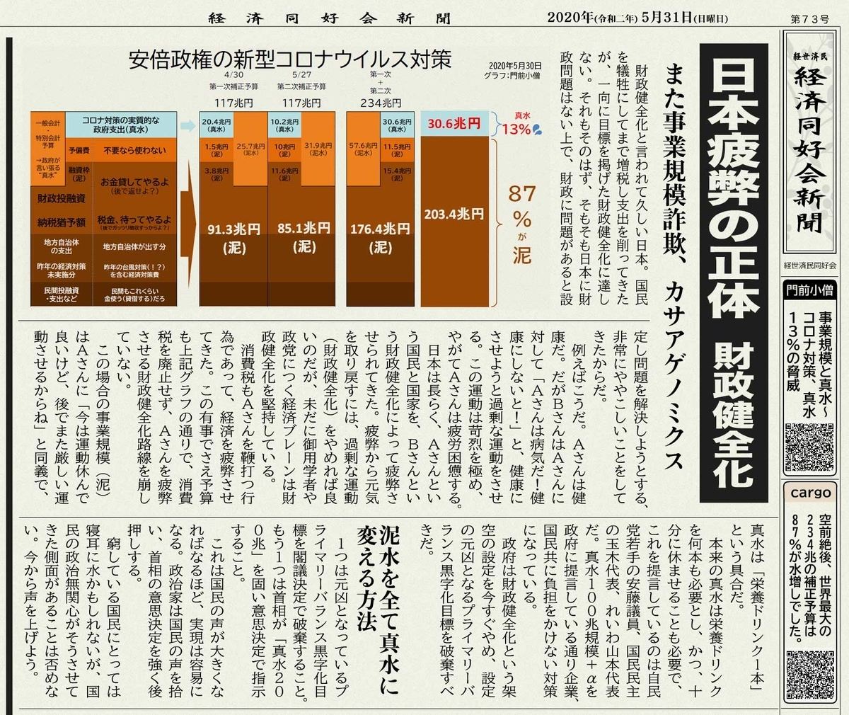 日本疲弊の正体 財政健全化