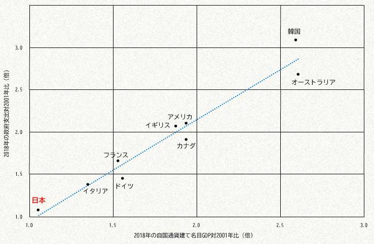 f:id:keiseisaimindoukoukai:20210113183425p:plain