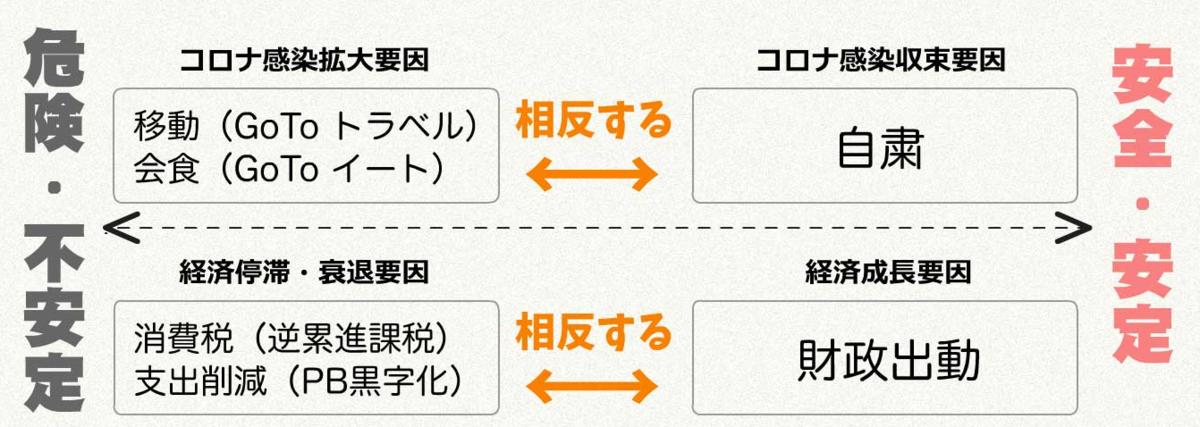 f:id:keiseisaimindoukoukai:20210415183052p:plain