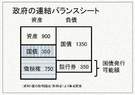 f:id:keiseisaimindoukoukai:20210513182853p:plain