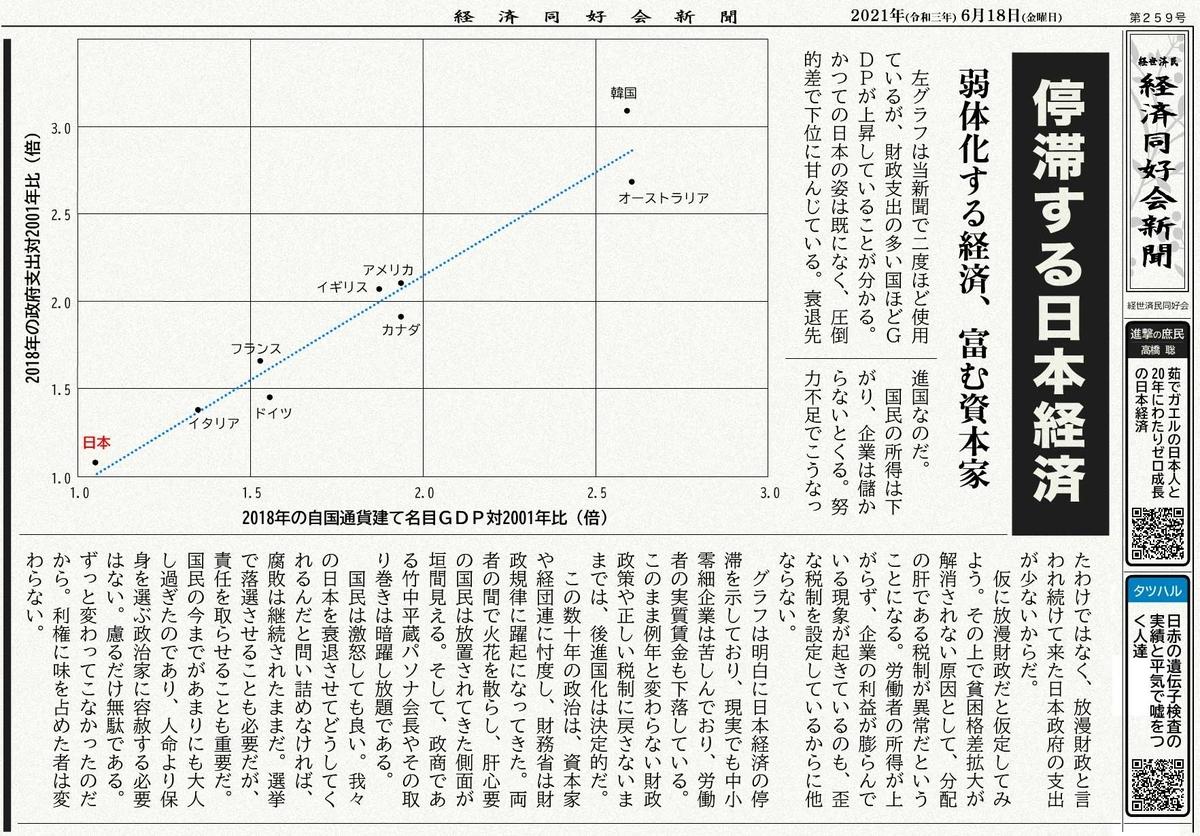 停滞する日本経済