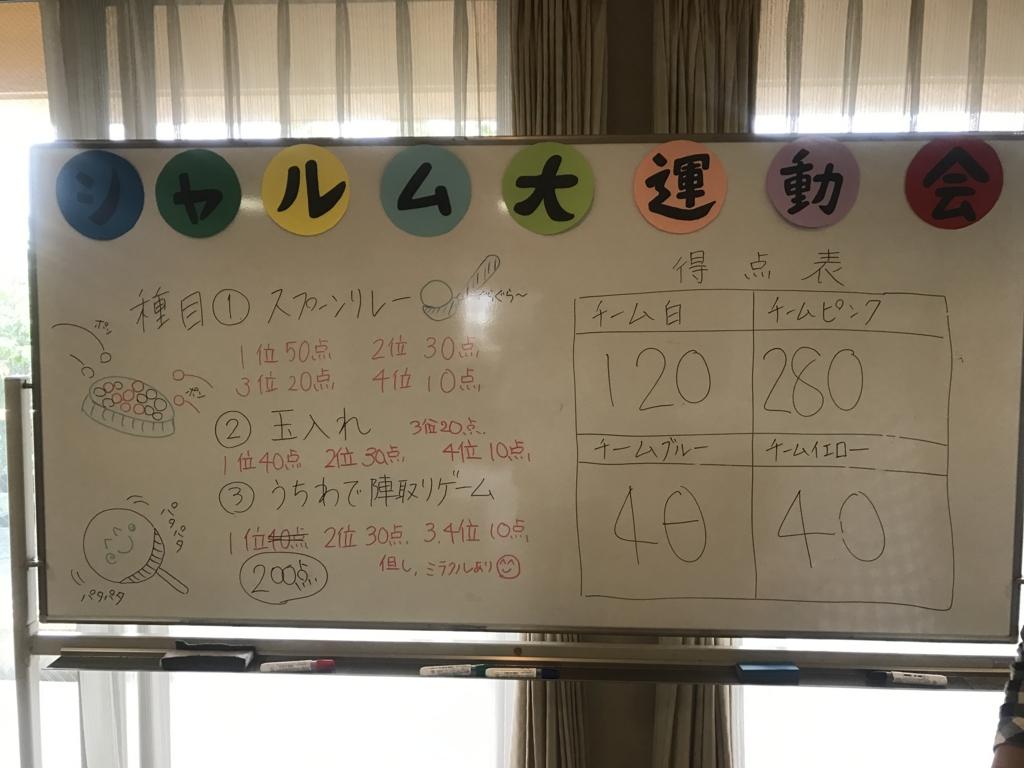 f:id:keishinkai:20161013113015j:plain