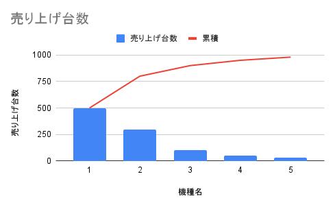 f:id:keishiprogramming:20211016154412p:plain