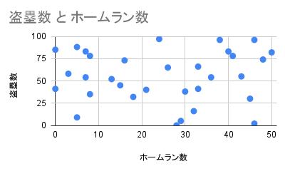 f:id:keishiprogramming:20211016155152p:plain