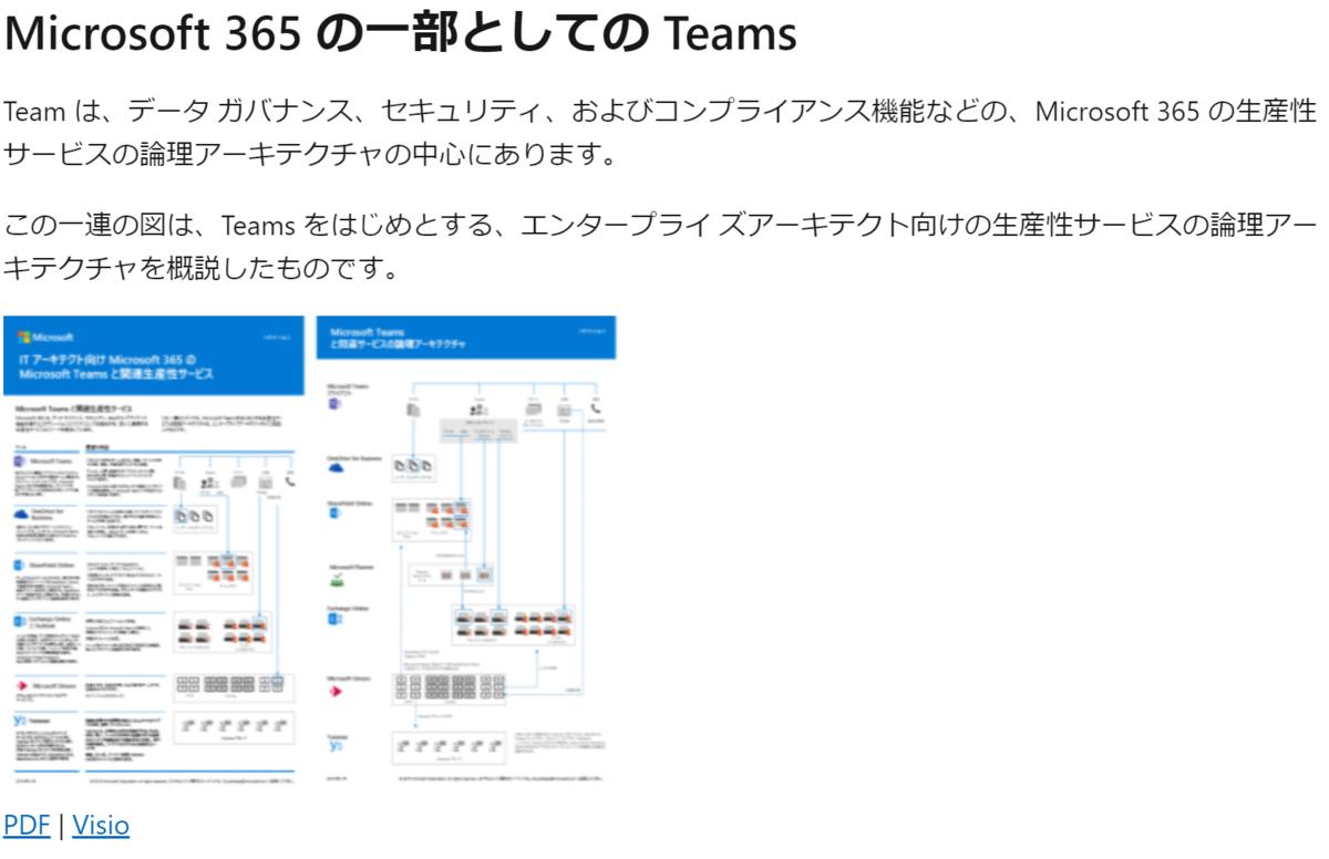 f:id:keisuke-blog:20200504213559p:plain