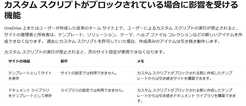 f:id:keisuke-blog:20201227114450p:plain