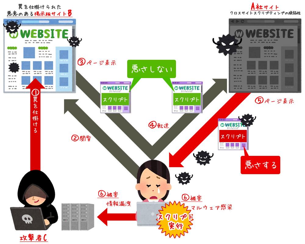 f:id:keisuke-studyingIT:20200804205509j:plain