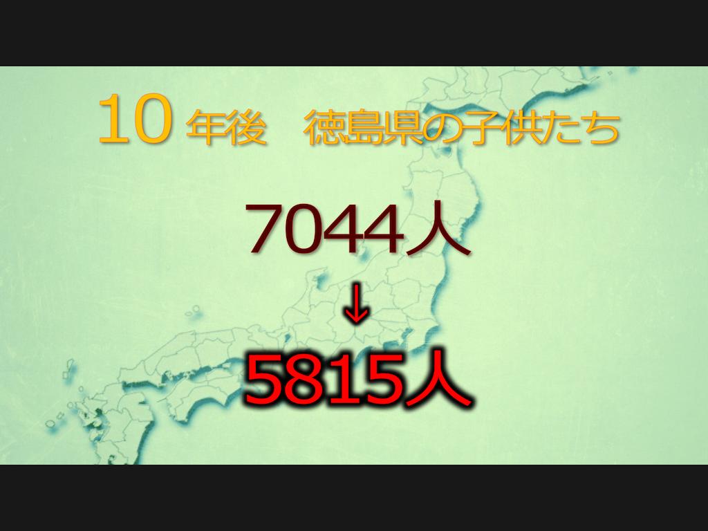 f:id:keisuke0024:20161204223535p:image