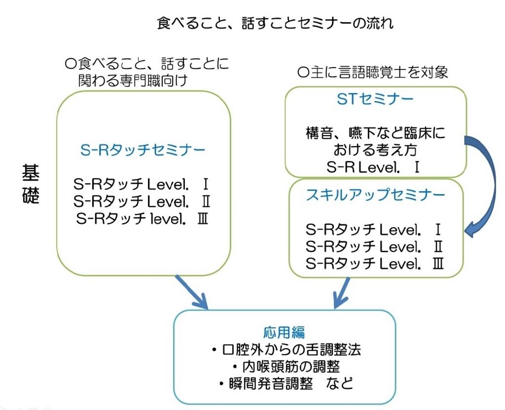 f:id:keisuke0764:20180530164734j:plain