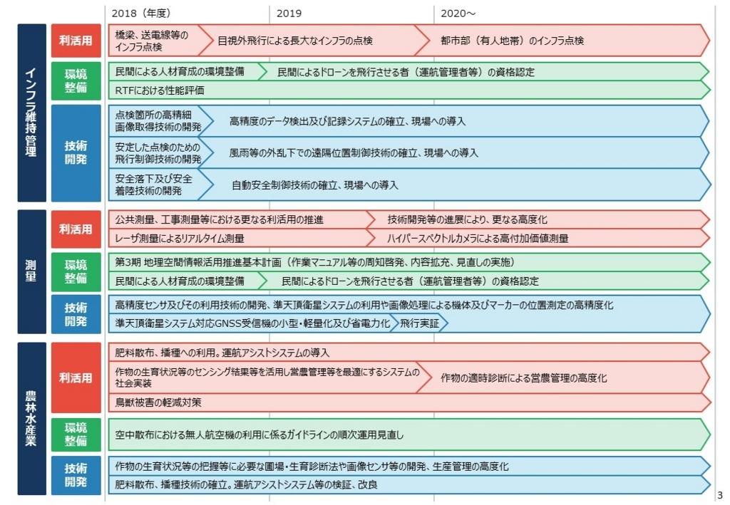 f:id:keisuke320:20180819095800j:plain