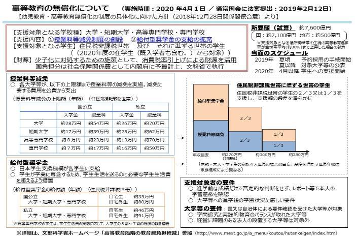 f:id:keisuke42001:20190520110553j:plain