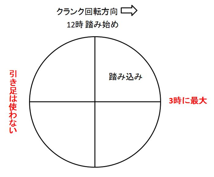 f:id:keisuke44:20170312151844j:plain