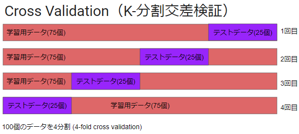 f:id:keisuke8925gdk:20190307170740p:plain