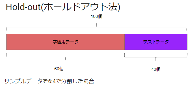 f:id:keisuke8925gdk:20190307170819p:plain
