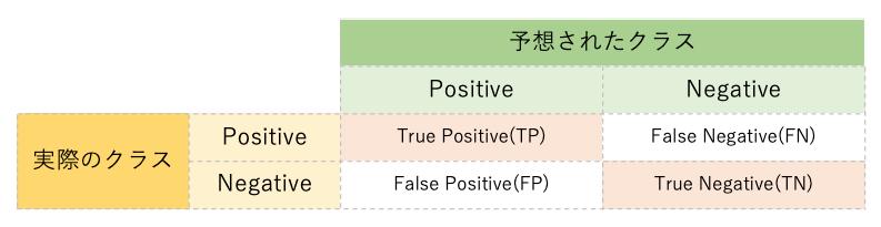 f:id:keisuke8925gdk:20190307174726p:plain