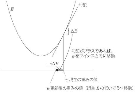 f:id:keisuke8925gdk:20190307232428p:plain