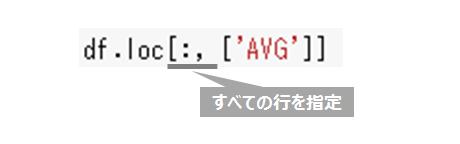f:id:keisuke8925gdk:20190705115756p:plain