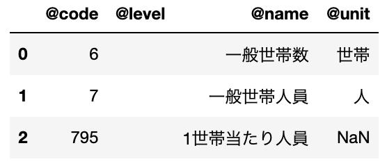 f:id:keisuke8925gdk:20190923014943p:plain