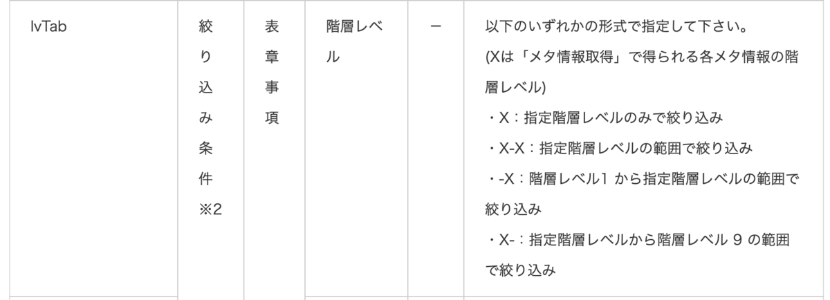 f:id:keisuke8925gdk:20190923015936p:plain