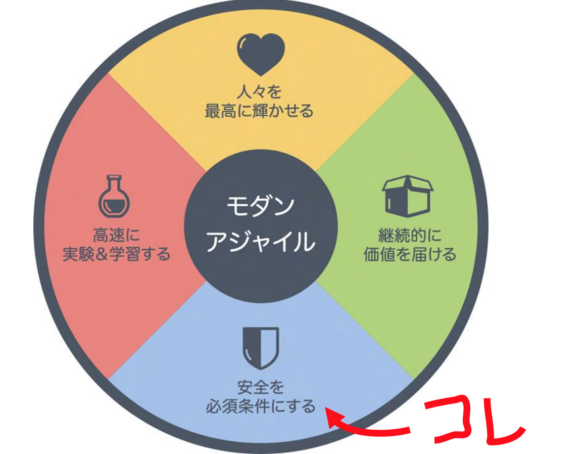 f:id:keisuke8925gdk:20191019172155p:plain