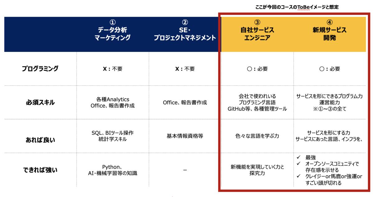 f:id:keisuke8925gdk:20210527133830p:plain