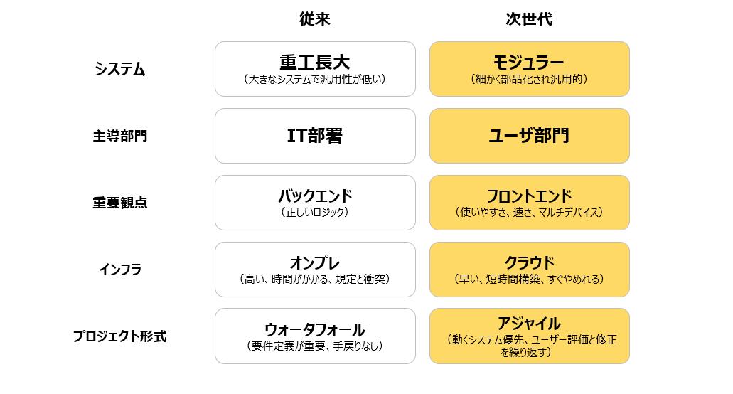 f:id:keisuke8925gdk:20210528102146p:plain