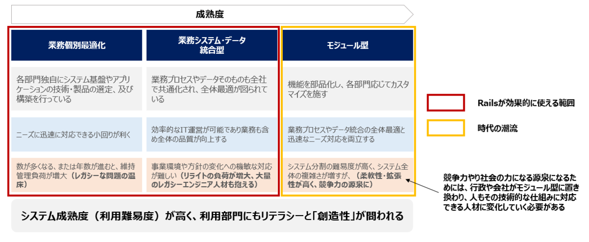 f:id:keisuke8925gdk:20210528103605p:plain