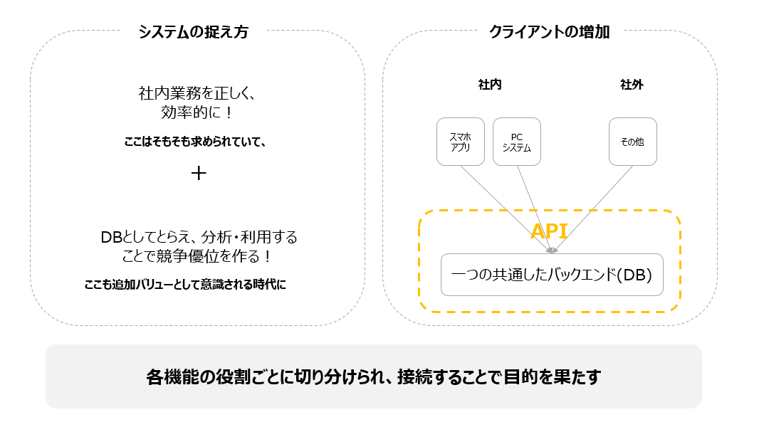 f:id:keisuke8925gdk:20210528113022p:plain