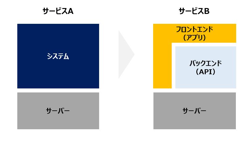 f:id:keisuke8925gdk:20210528130819p:plain