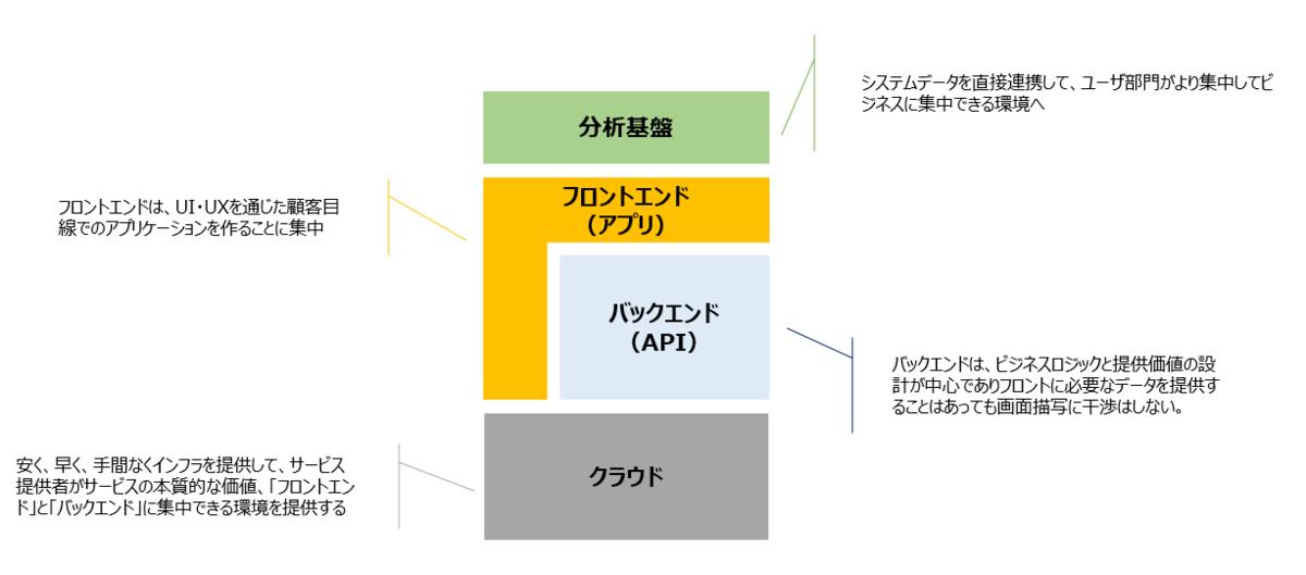 f:id:keisuke8925gdk:20210528132708p:plain