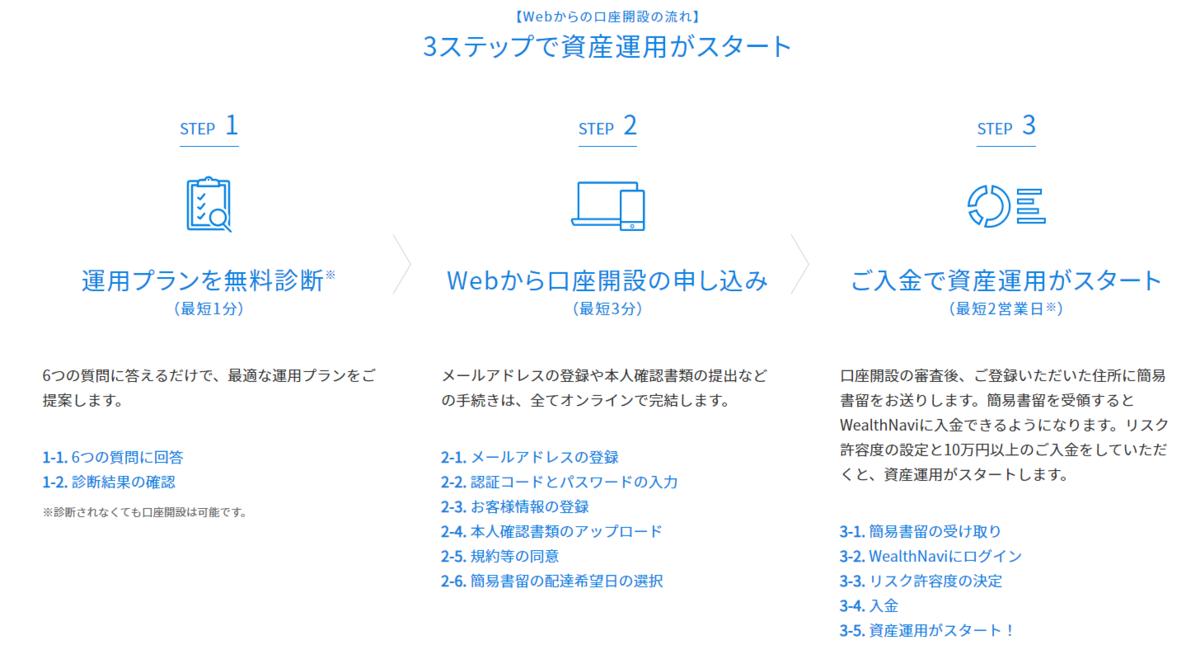 f:id:keisuke8925gdk:20210721093651p:plain