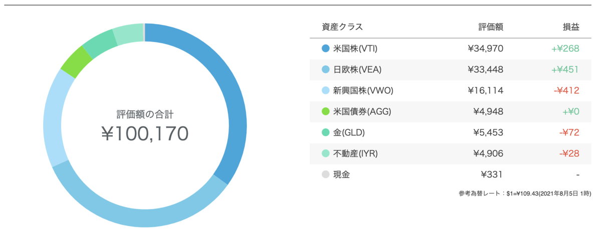 f:id:keisuke8925gdk:20210805112217p:plain