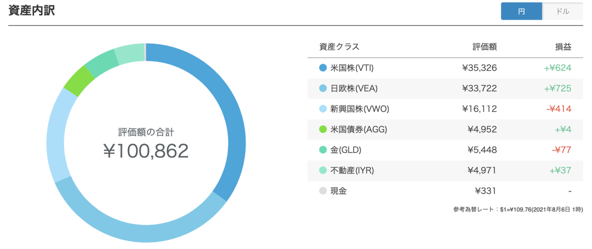 f:id:keisuke8925gdk:20210806084243p:plain