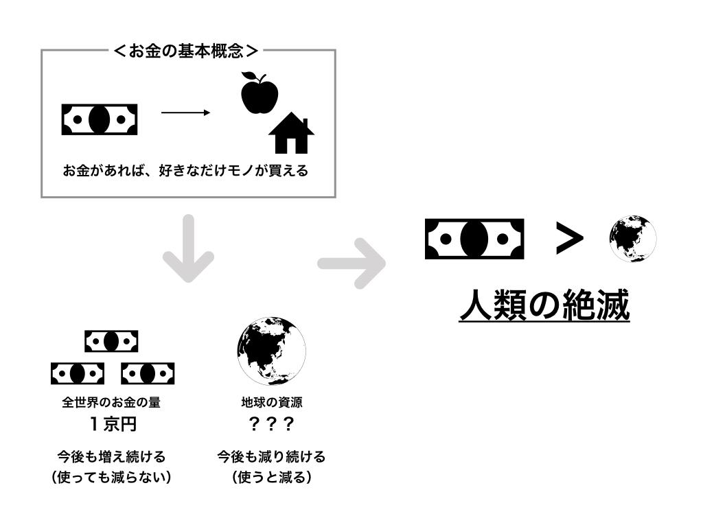 f:id:keisuke_chiba:20180314171700j:plain