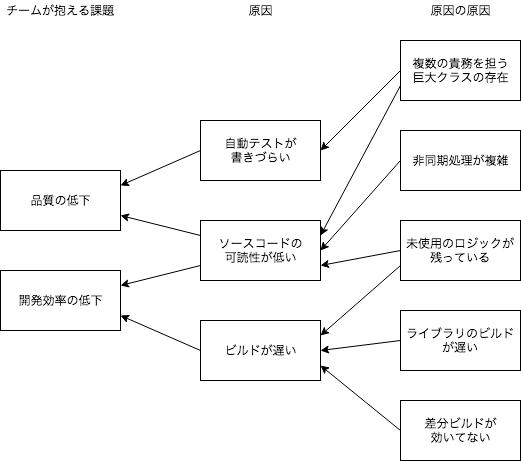 f:id:keisukekobayashi:20180315175421p:plain