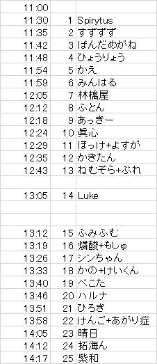 f:id:keisukenana:20170117231344p:plain