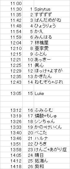 f:id:keisukenana:20170118160204p:plain